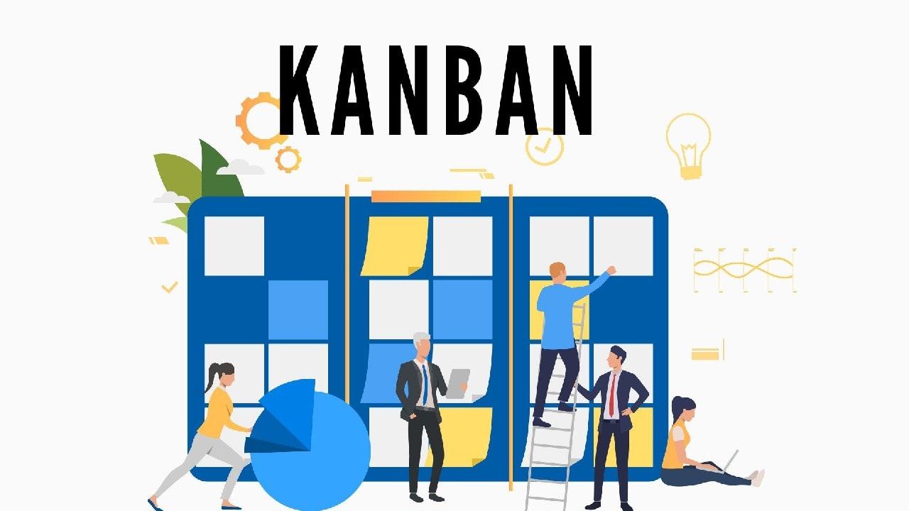 The History of the Concepts of Kanban