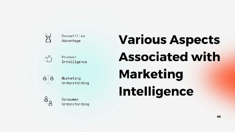 Various aspects associated with Marketing Intelligence
