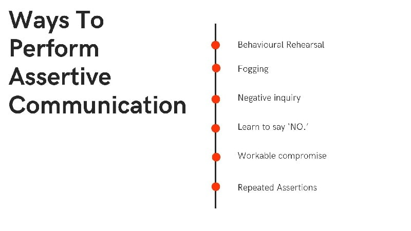Ways to perform Assertive Communication
