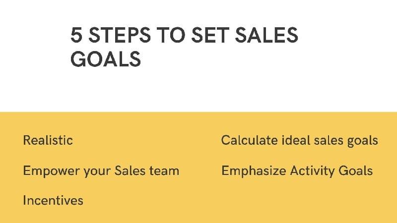 5 Steps to Set Sales Goals