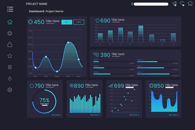 Metrics to be included in Sales Dashboard