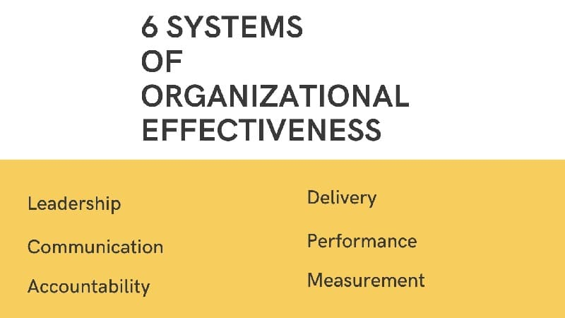 Six systems of organizational effectiveness