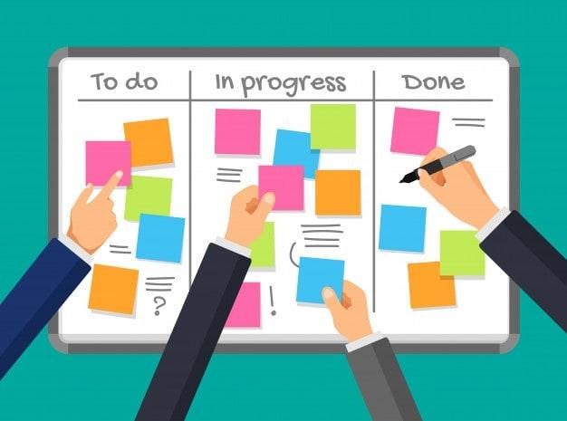 Types of organizational behaviour models