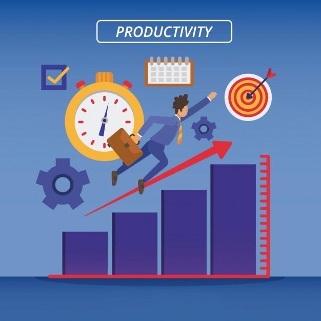 Factors that define Productivity
