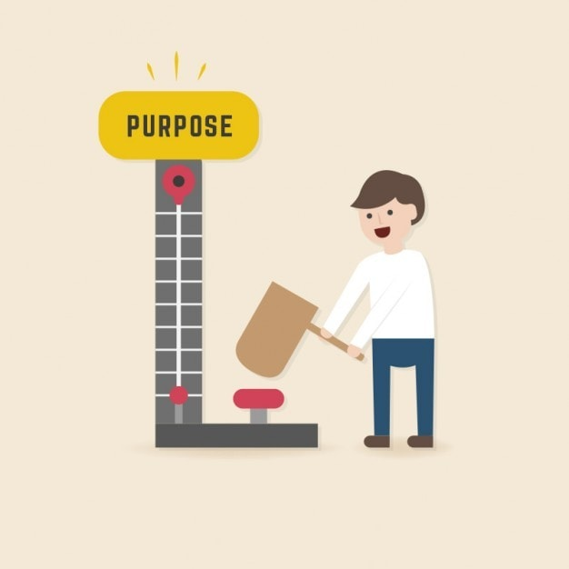 Three purposes for Action Research