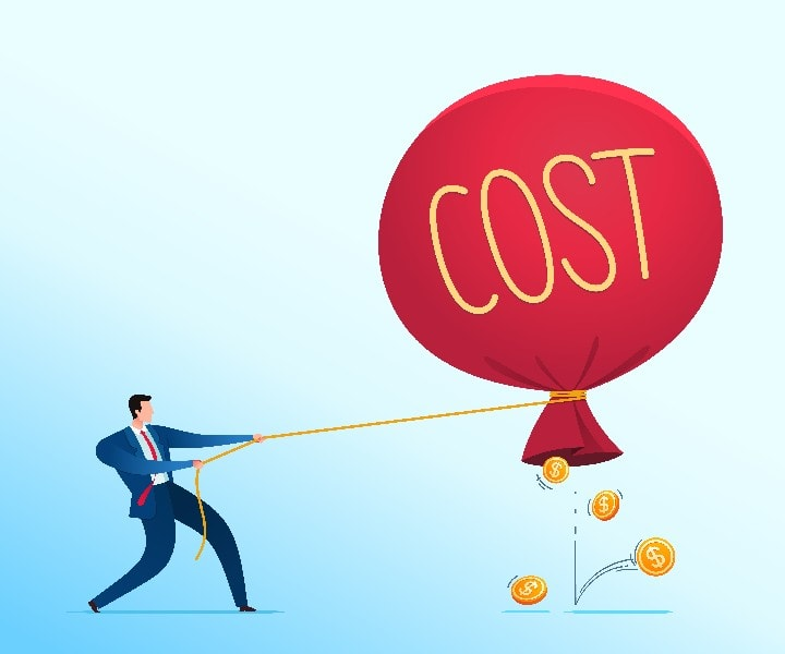 Critical factors for successful implementation of Activity-Based Costing