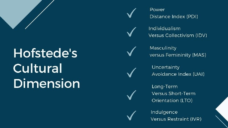 What is Hofstede Cultural Dimensions