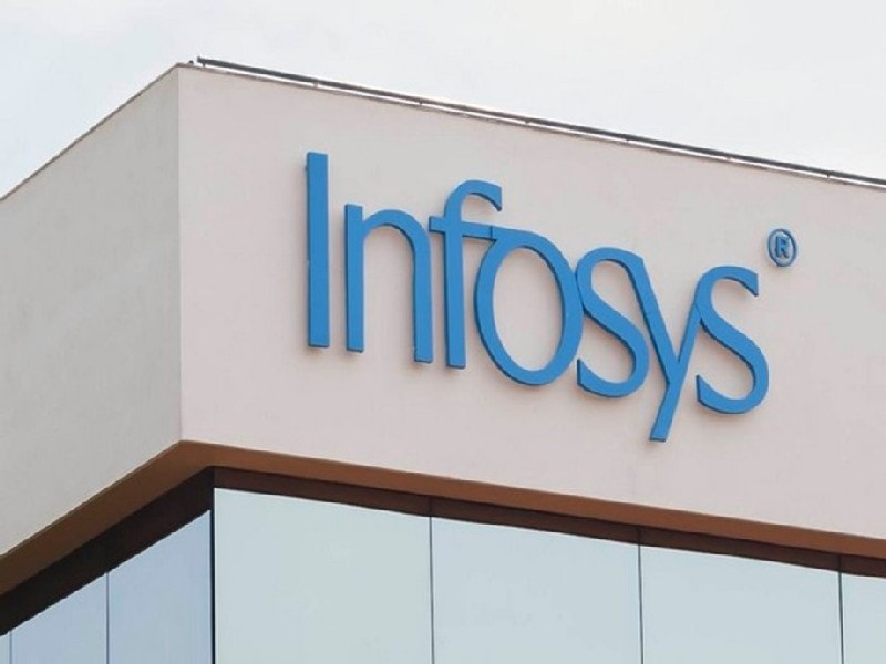 About Infosys