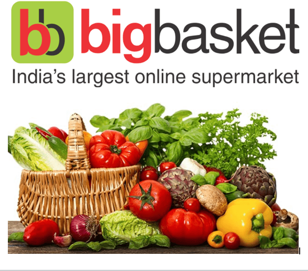 Revenue Generations by Business Model of Big Basket