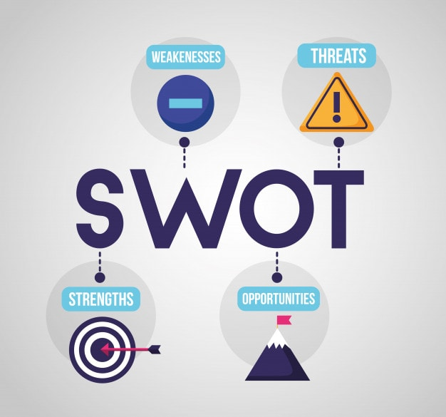 SWOT Analysis of the Restaurant Business Model