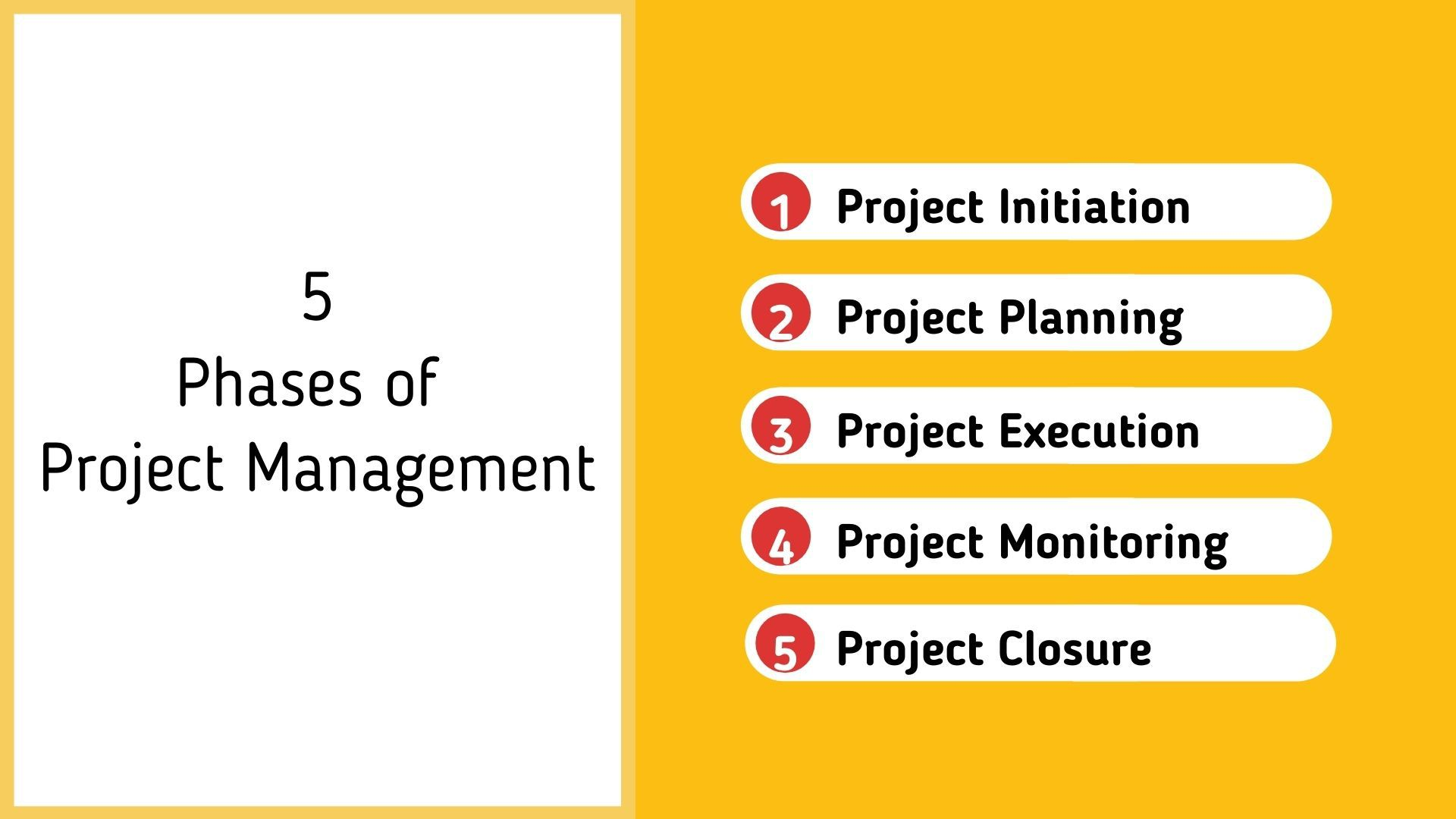 The Five Phases of Project Management