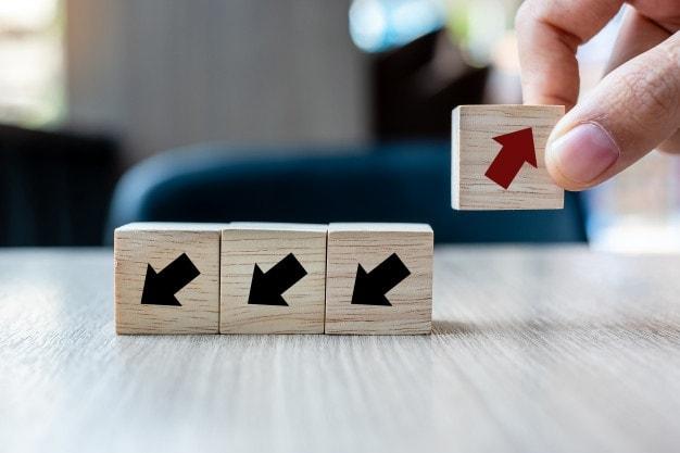 Types of Organizational change