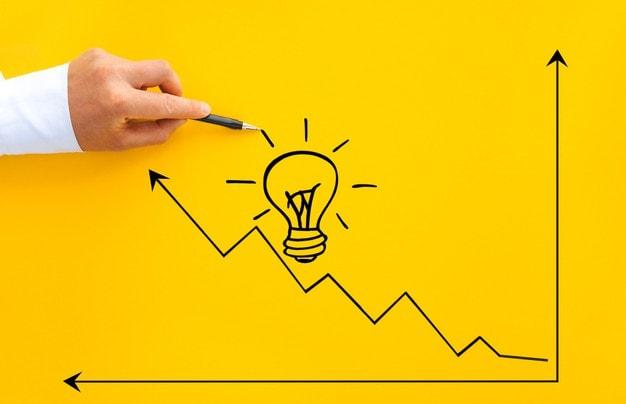 10 Types of Innovation as per Doblin Framework