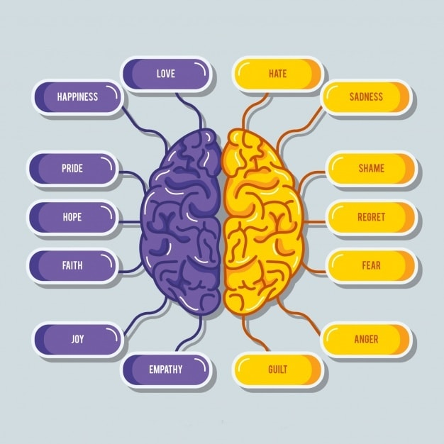 Different Types of Brainstorming
