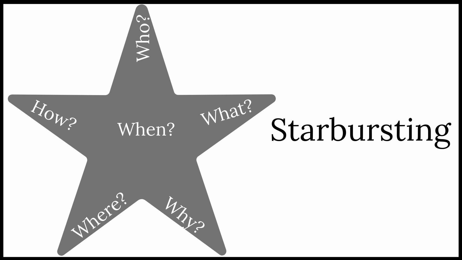 How does Starbursting help different organizations