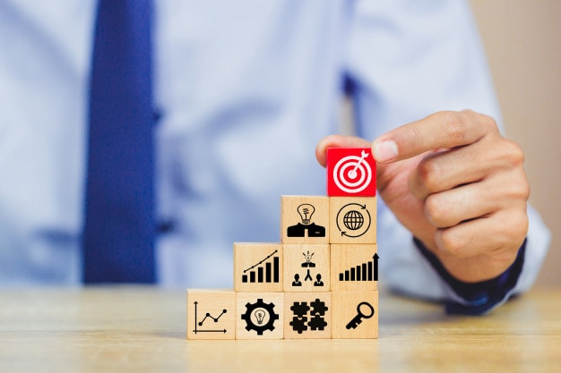 How to create a human resource strategy model