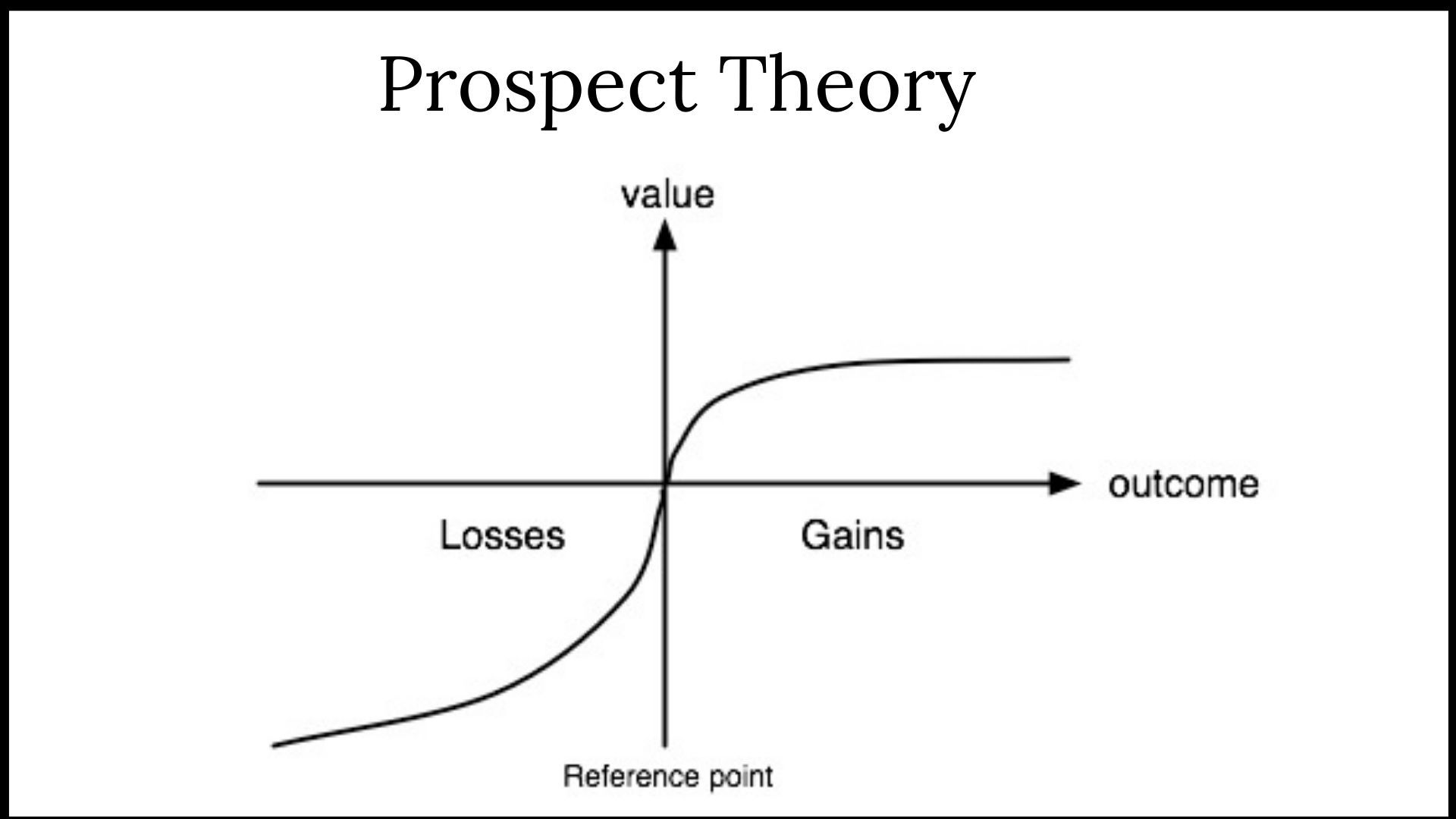 Biases Explained in the Prospective Theory