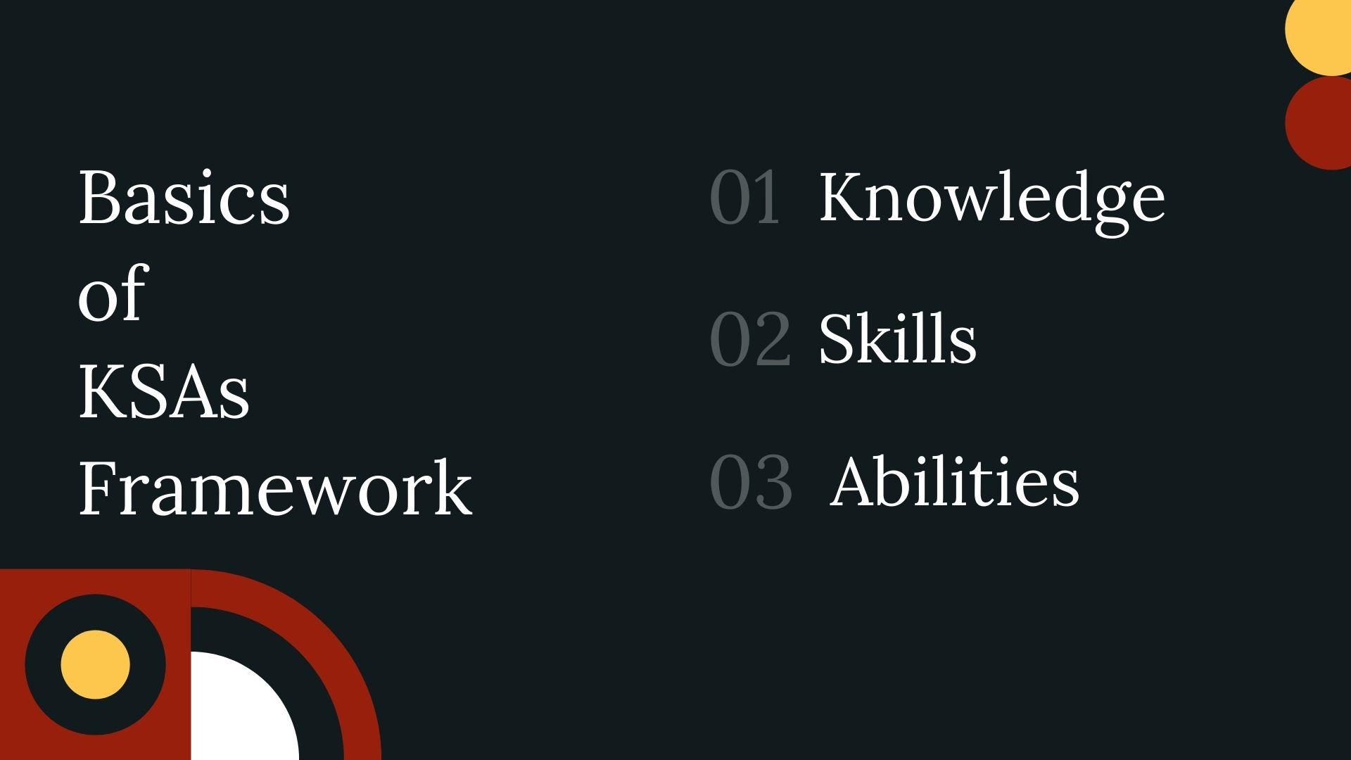 Basics of KSAs (Knowledge, Skills, and Abilities) Framework