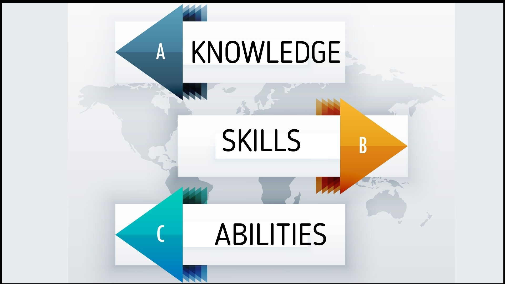 Key Differences in Knowledge, Skills, and Abilities