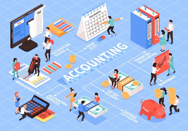 Key Features of Accounting