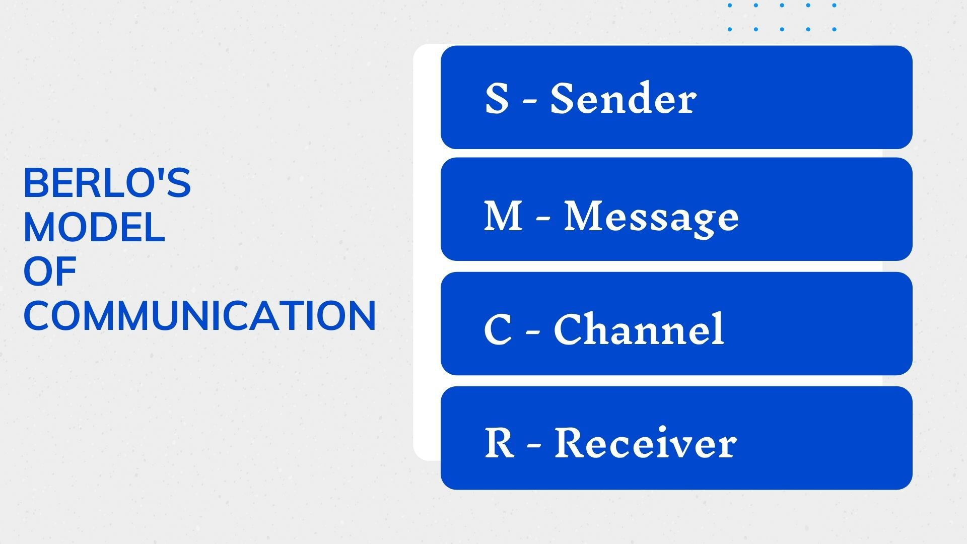 SCMR Model of Communication