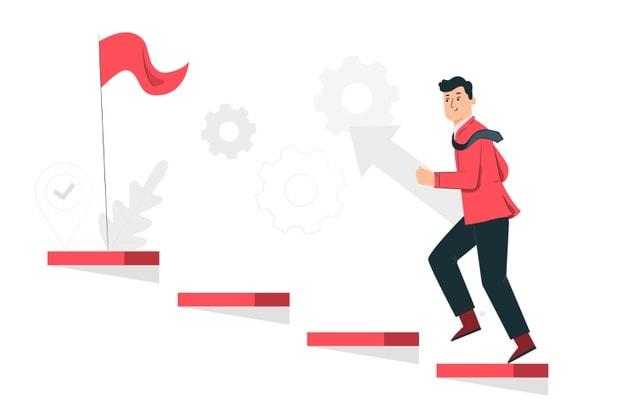 Шаги к достижению организационных целей