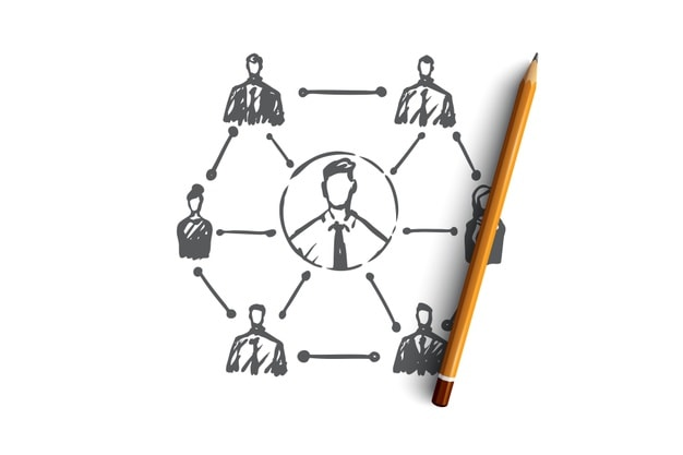 Why are Integrated Marketing Communications important