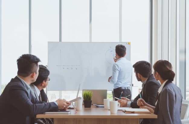Why do Businesses Use the Learning Management System