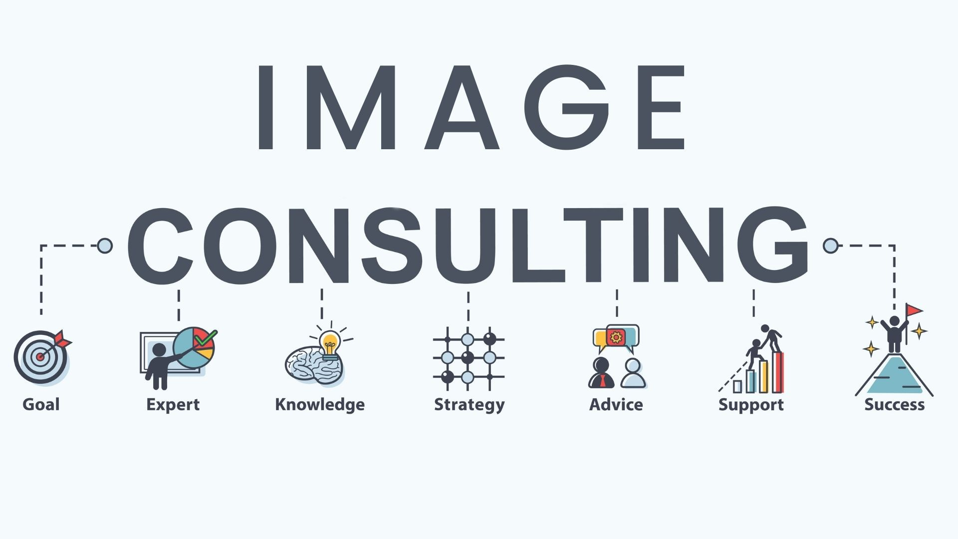 What is Image Consulting