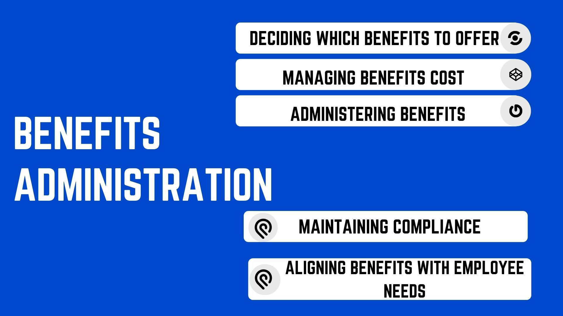 Essential steps in benefits administration