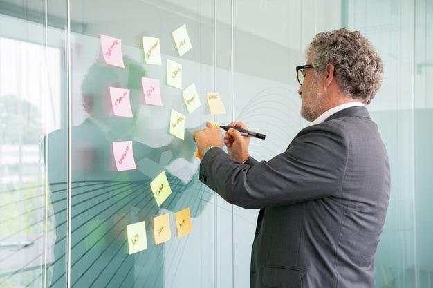 Importance of Strategic Marketing