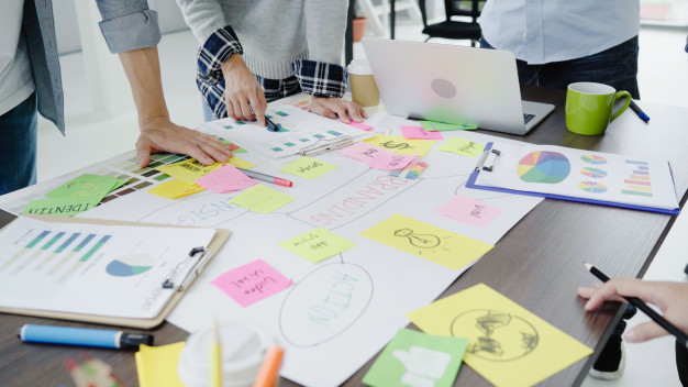 Phases involved in Strategic Marketing