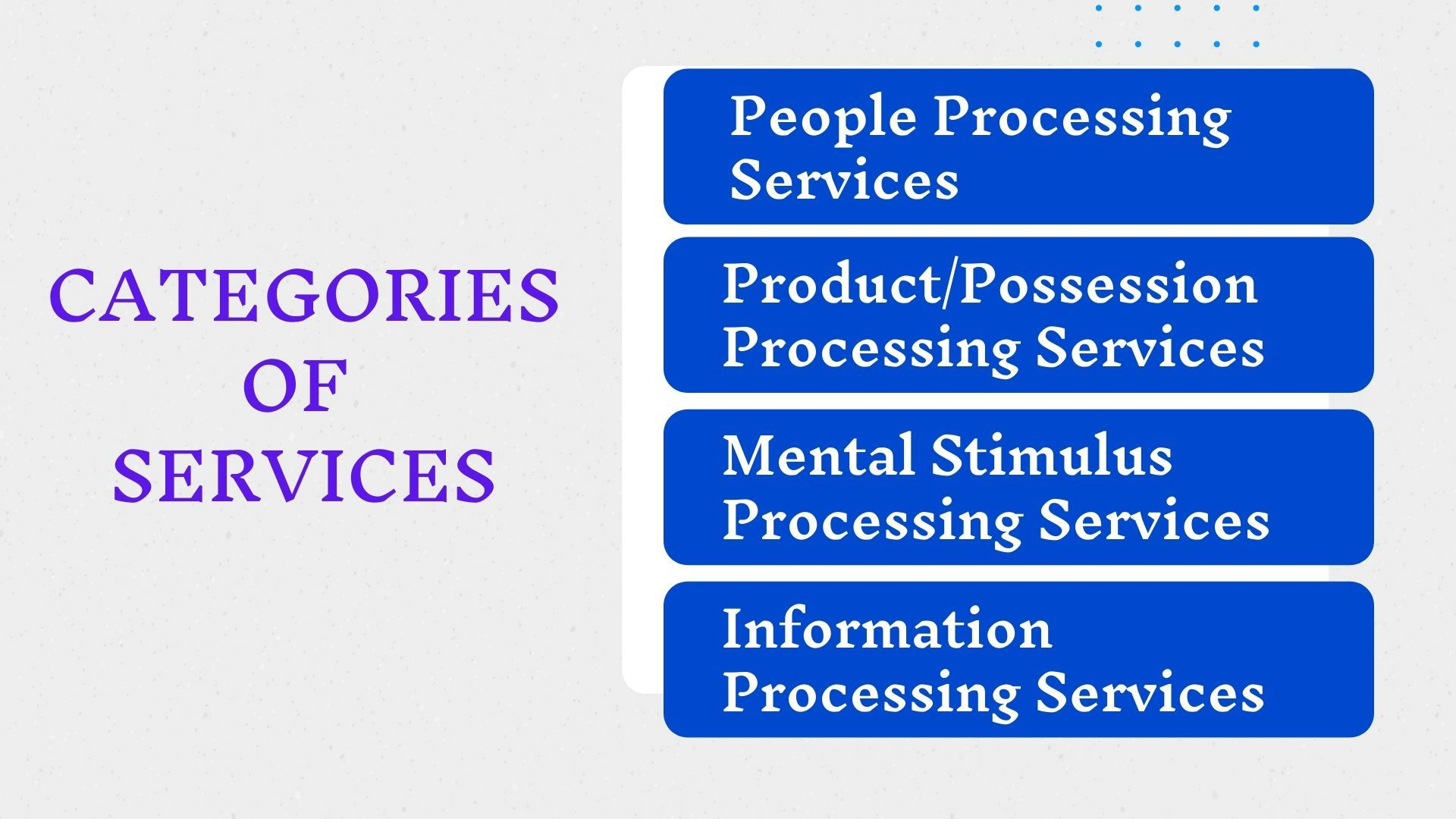 Categories of Services in Service Marketing