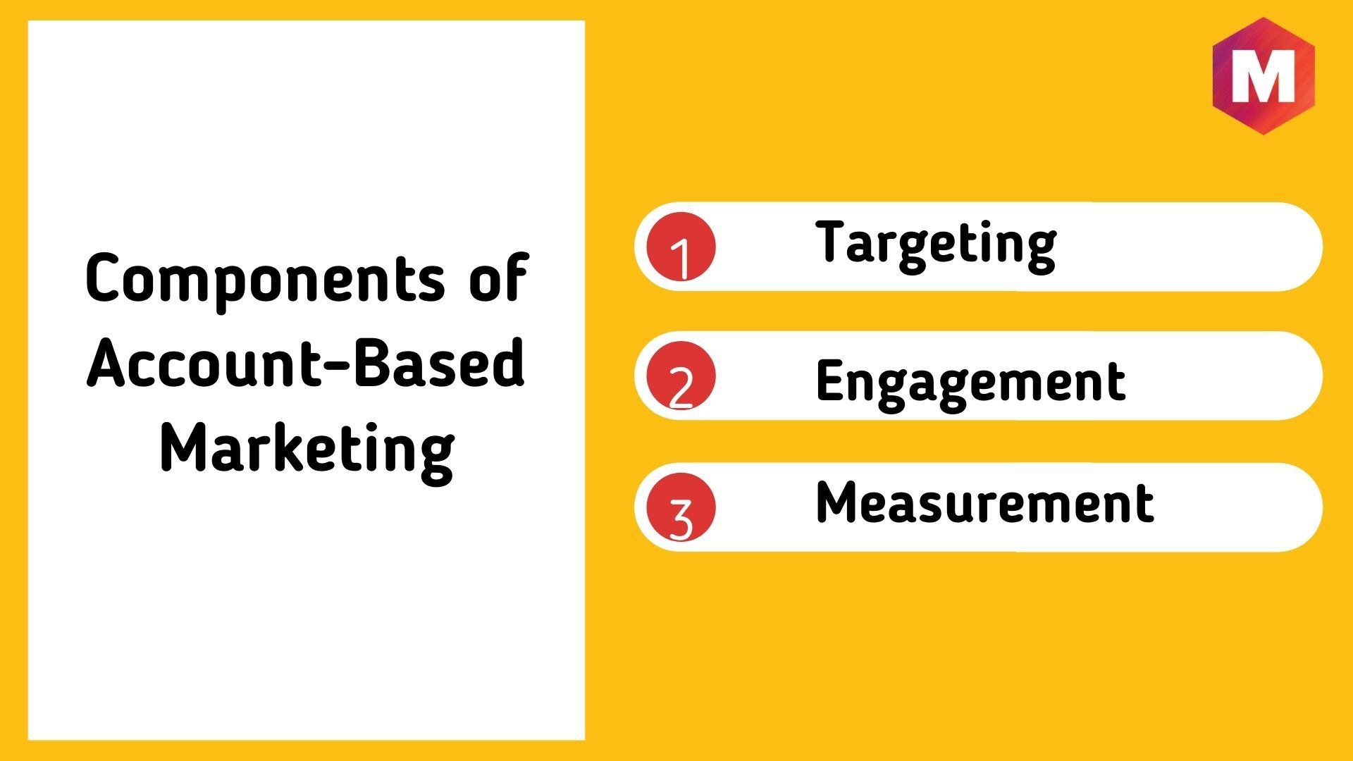 Components of Account-Based Marketing