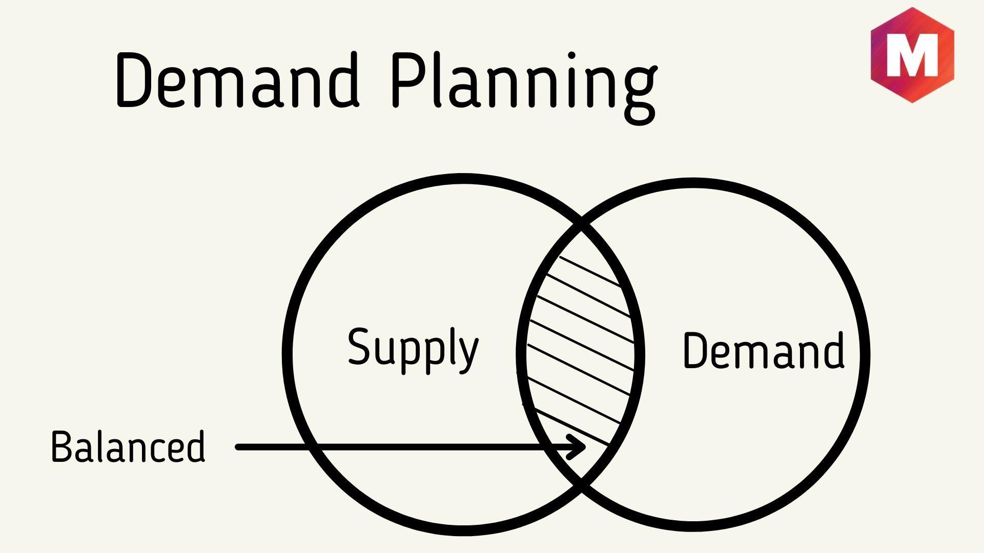 Demand Planning