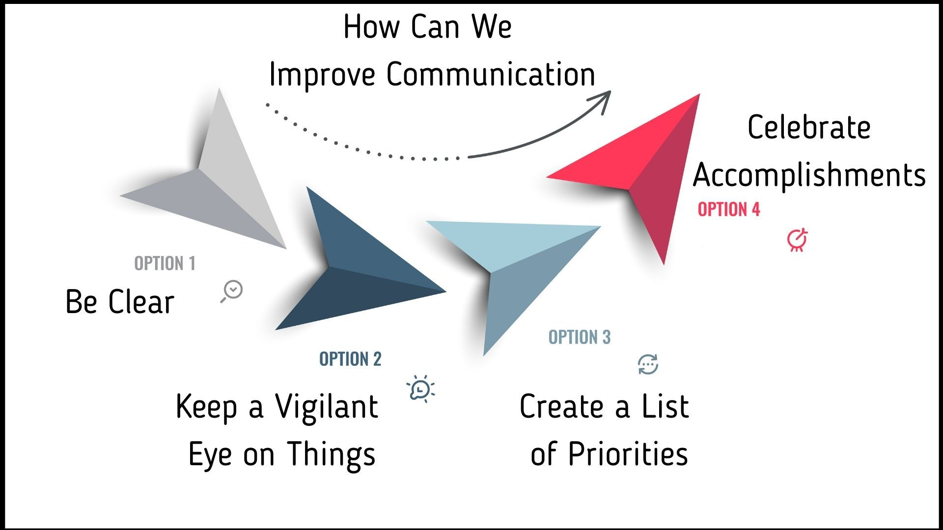 How Can We Improve Communication