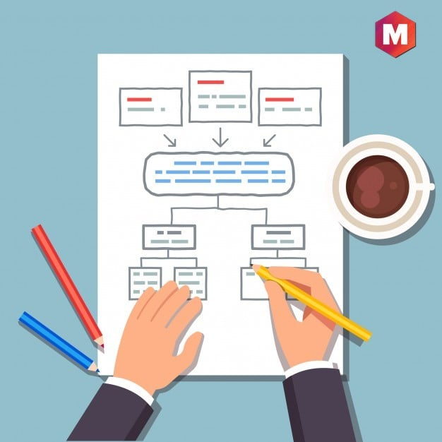 How to make a Communication Plan Template