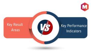 KRA vs KPI