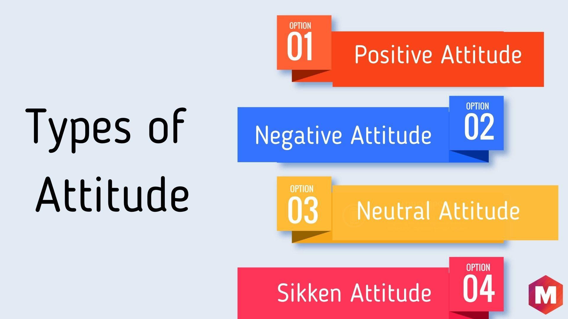 Types of Attitude