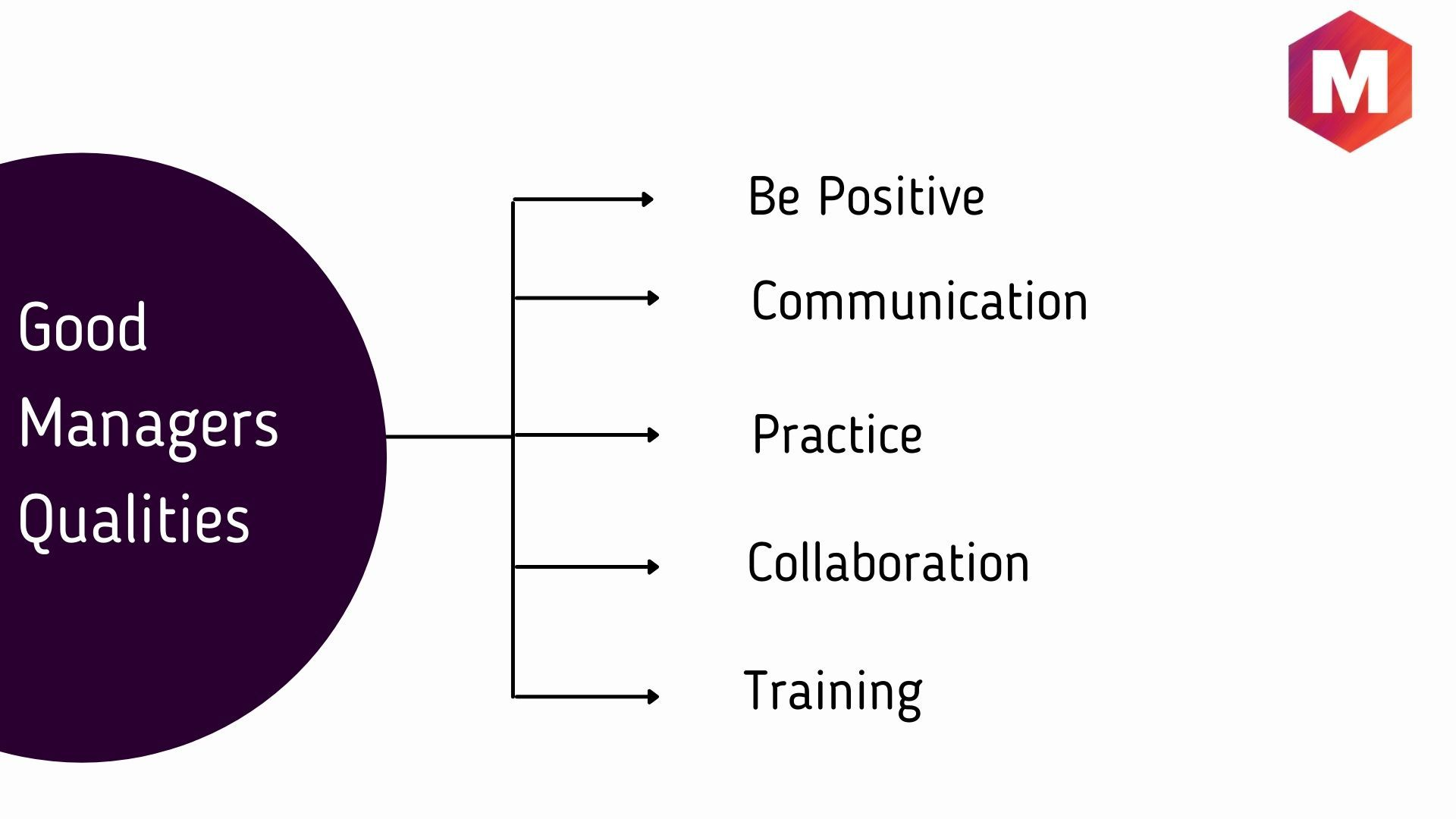 What Qualities Make Good Managers