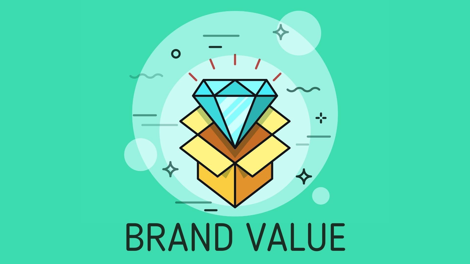 brand's value