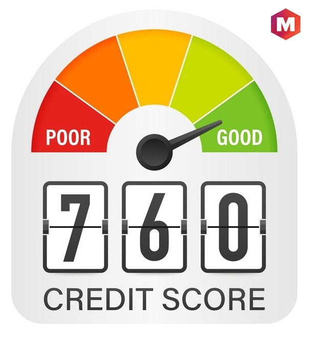 Effects of Billing Cycle in Credit Card Score